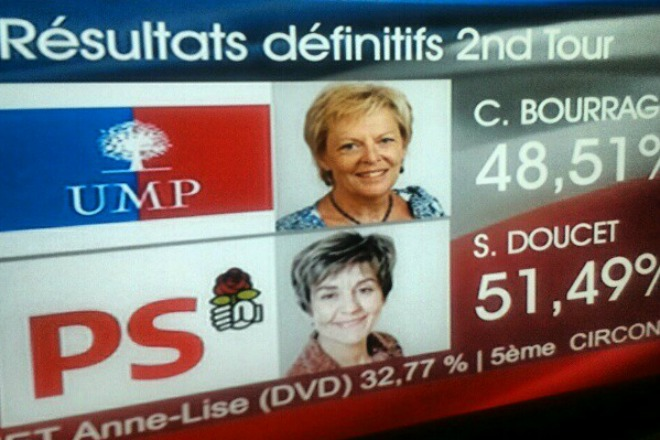 Sandrine Doucet a battu Chantal Bourragué dans la 1ère circonscription de Gironde